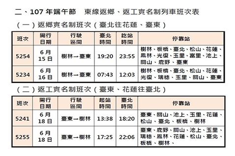 『107年端午節連續假期』臺鐵局加開班車疏運旅客
